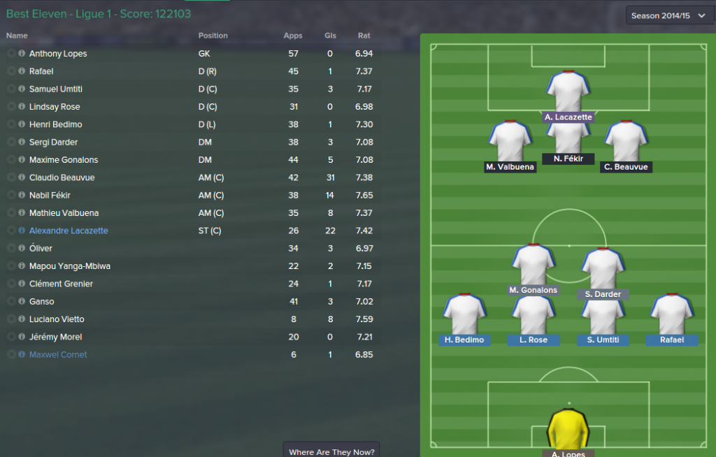 Lyon Best XI Season 1