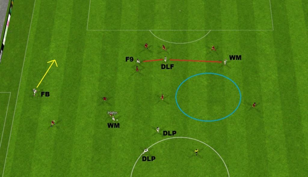 striker dysfunction