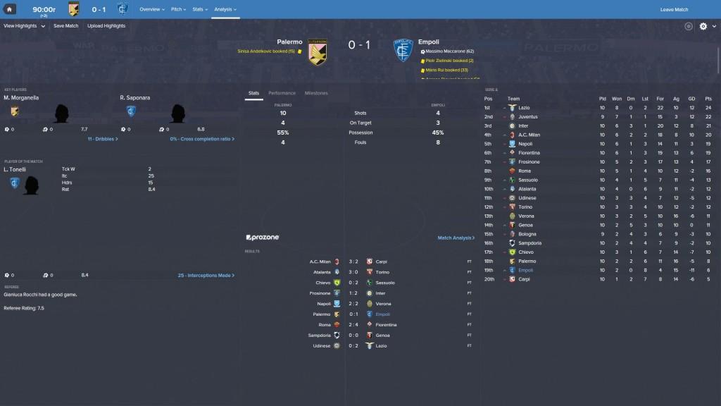 Empoli 1-0 Palermo