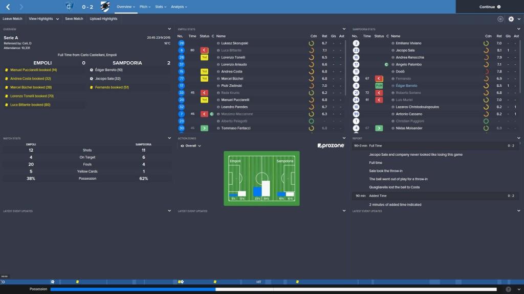 Empoli 2-0 Sampdoria