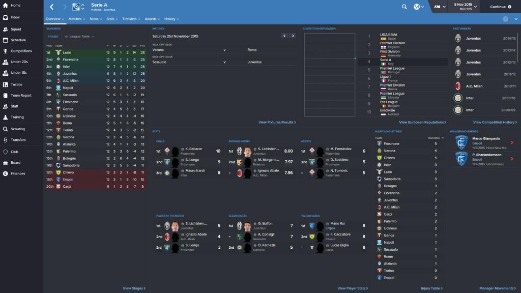 Serie A table pre FIorentina