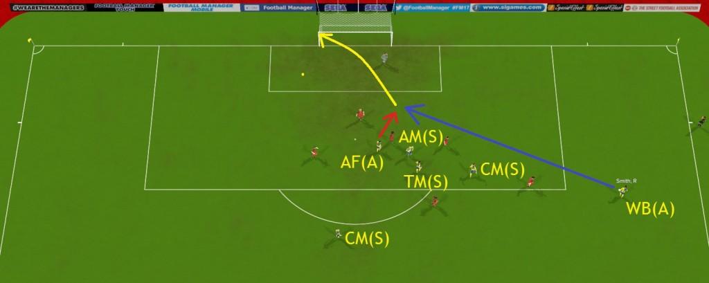 tactic4